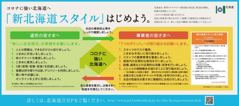 北海道 新型 コロナ ウイルス 最新 情報